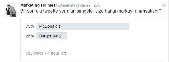 18_Görsellerdeki simgelerin hangi markaya ait olabileceği anketine katılanların %75'i McDonald's dedi. Pazarlama budur!