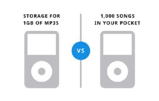 9_Pazarlama tüketicilerin dilinden konuşmak, cihazın hafızasını 1 GB olarak değil 1000 şarkı olarak yazmaktır!